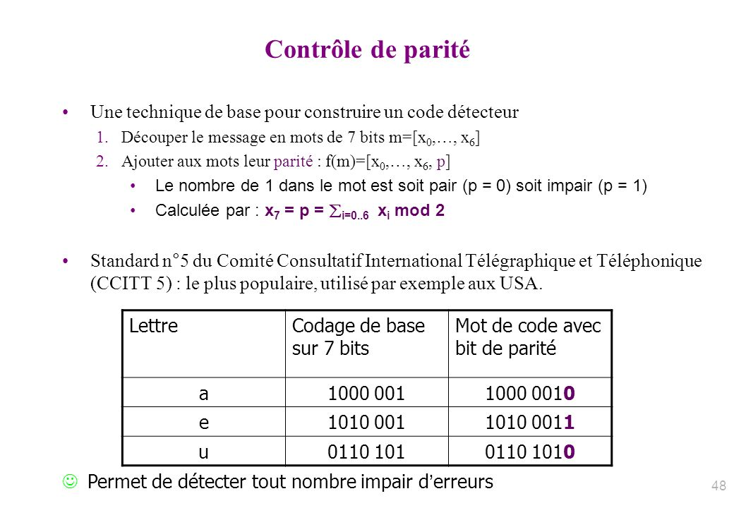 Contrôle de parité 31/03/2017. Une technique de base pour construire un code détecteur. Découper le message en mots de 7 bits m=[x0,…, x6]
